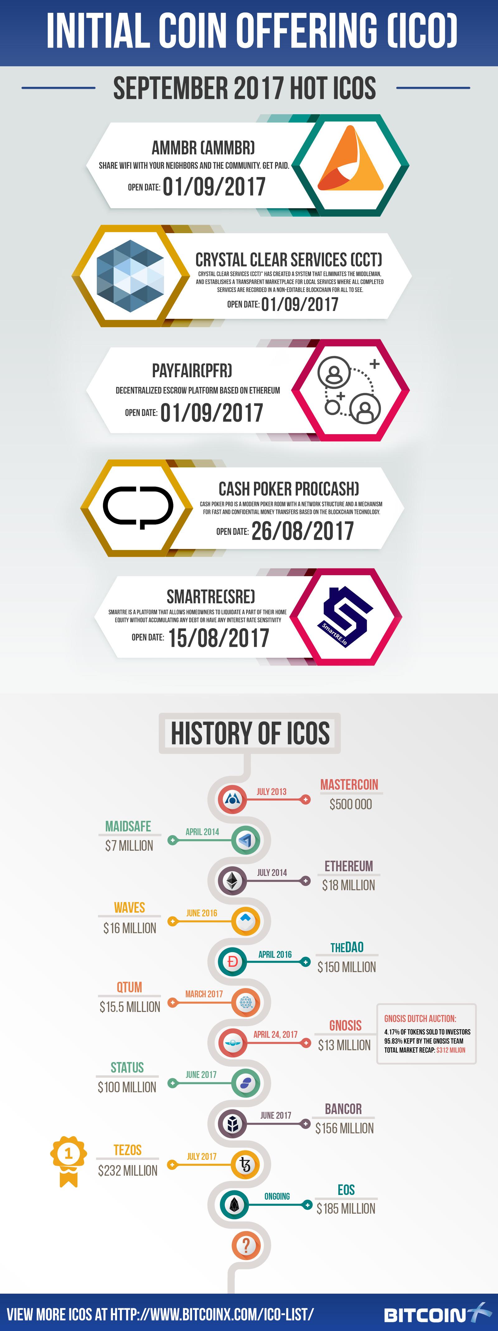 infographicbitcoinx(1)